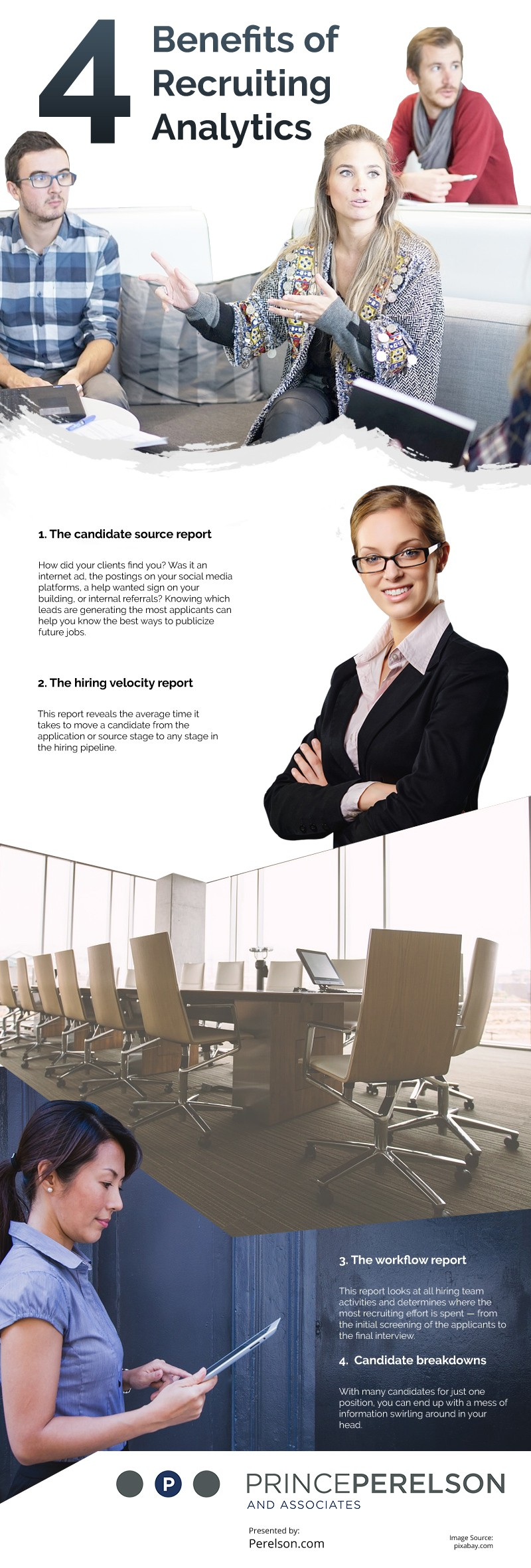 4 Benefits of Recruiting Analytics [infographic]